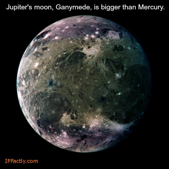 Jupiter's moon Ganymede is bigger than Mercury.