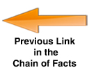 Previous Link in the Chain of Facts