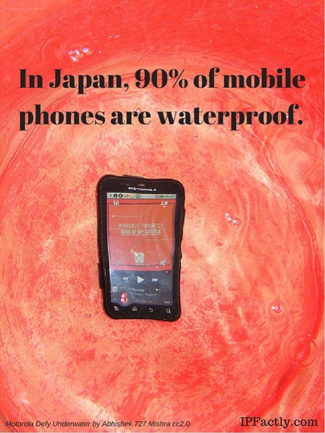 Motorola Defy Underwater