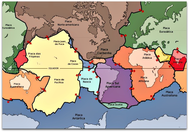 Tectonic plates movement