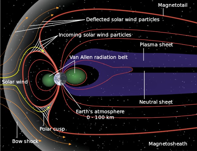 Structure_of_the_magnetosphere