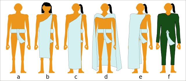 Varieties_of_clothing_worn_by_Aztec_men_before_the_Spanish_conquest