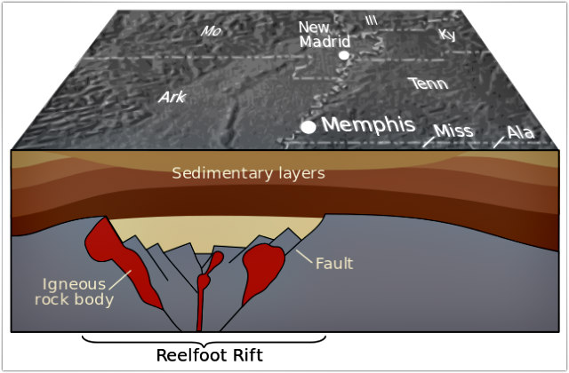Reelfoot_Rift_diagram_from_USGS