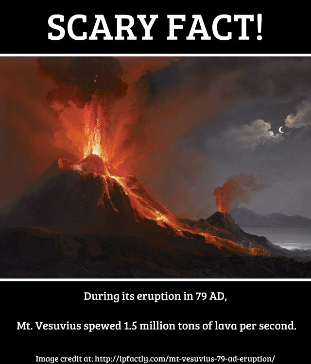 During Its Eruption In 79 AD Mt Vesuvius Spewed 15 Million Tons