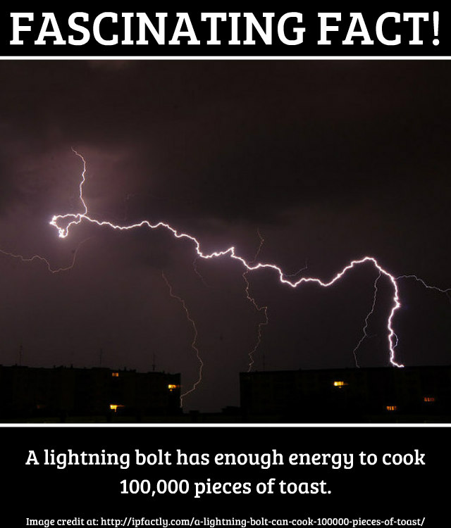Bolt of Lightning