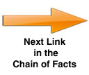 Next Link in the Chain of Facts