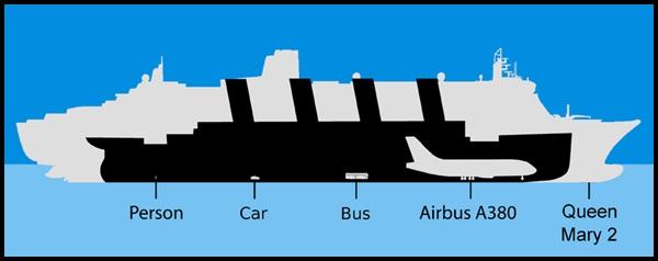 02-Vergleich_Titanic
