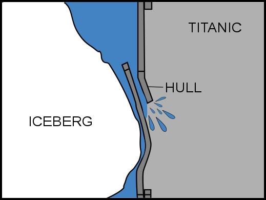 16-Iceberg_and_titanic_(en)